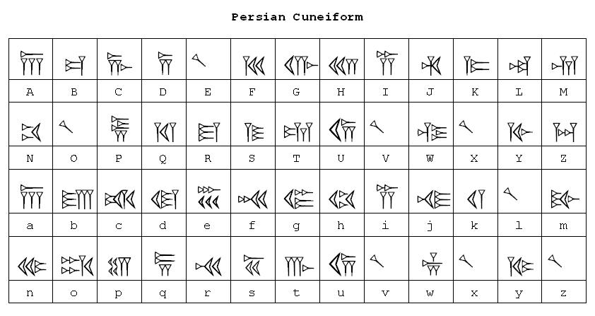 Cuneiform numbers 1 100